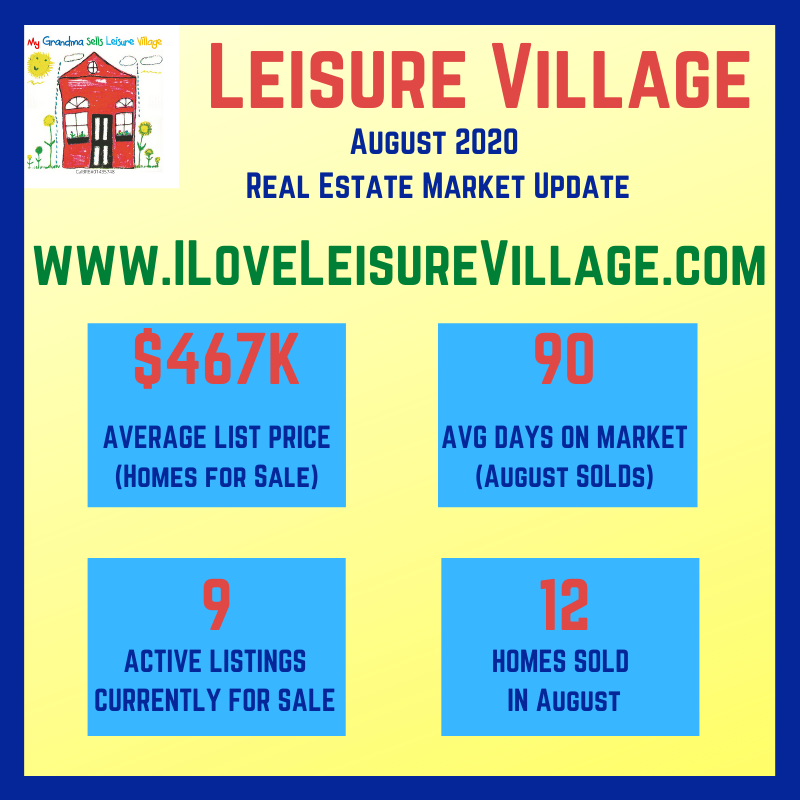 Leisure Village Real Estate