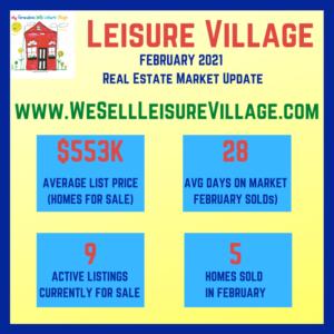 Leisure Village Real Estate Market Update